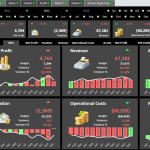 Qlik Finance Dashboard