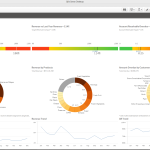 Qlik Sense Executive Dashboard