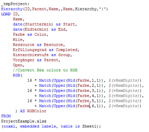 QlikView Gantt-Diagramm Skript Hierarchie