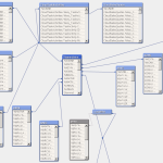 MEHRWERK Qlik-SAP-Cloud-Connector Tabellenlayout-Datenintegration