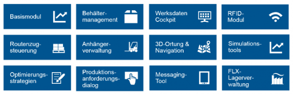 Basisfunktionen Staplerleitsystem für SAP ERP