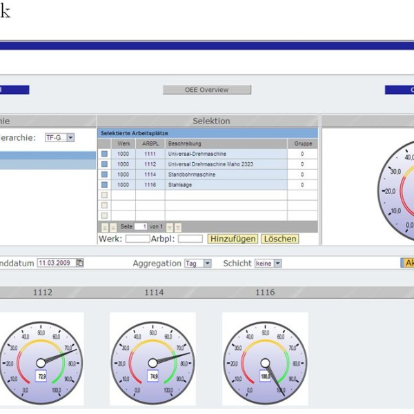OEE Analyse Überblick mit SAP ERP