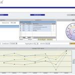 OEE Analyse Verlauf mit SAP ERP