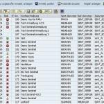 SAP Berechtigungsmanagement Liste der Anmeldungen