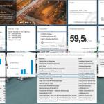 SAP Cloud for Sales Übersicht