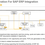 SAP Cloud for Sales - Transaktionintegration