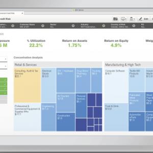 Qlik Sense® | Datenvisualisierung, Data Analytics & Self Service BI