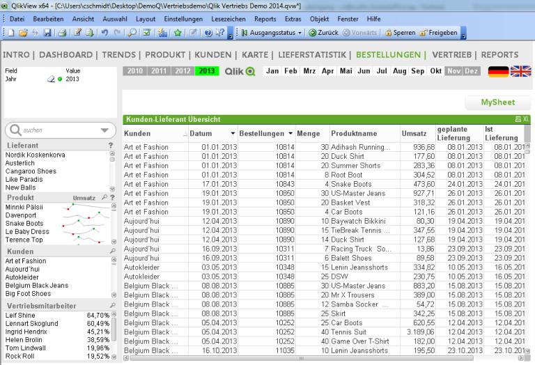 QlikView Basisdaten