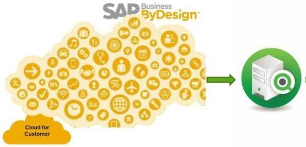 MEHRWERK Qlik Sense - SAP Cloud - Konnetkor