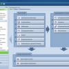 Controlling und Planungswerkzeug für Vertriebs und Finanzwesen - Finanzplanungsprozess