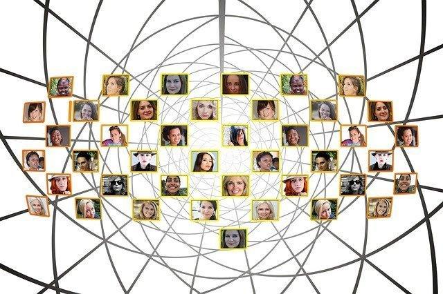 CRM 360°-Sicht auf Kundendaten