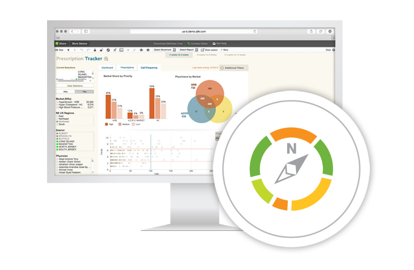 QlikView Guided Analytics