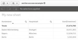 Qlik Sense Section Access | Datenzugriff verwalten *mit Beispiel