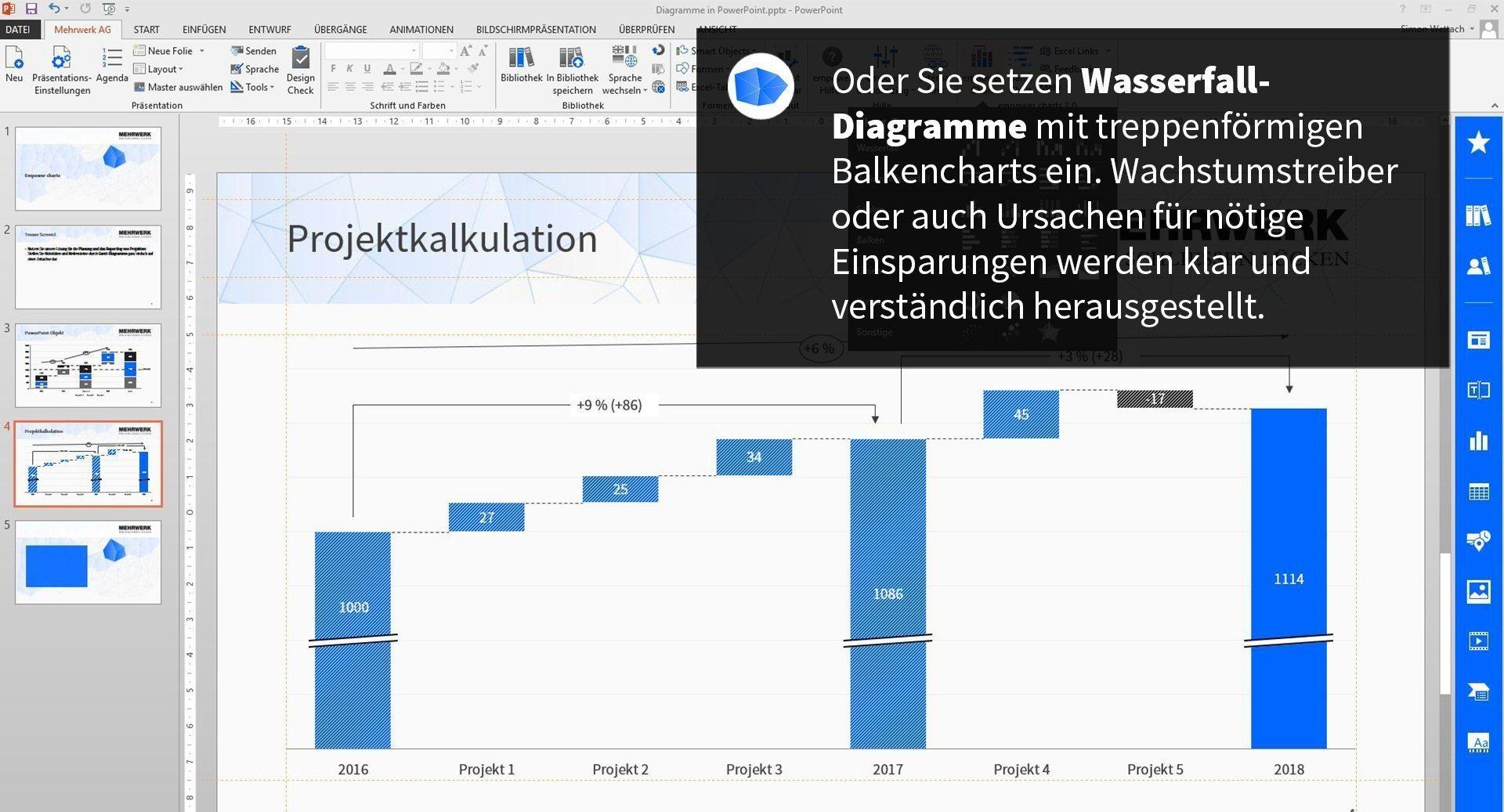 Professionelle    Diagramme    in Microsoft PowerPoint  Mehrwerk AG