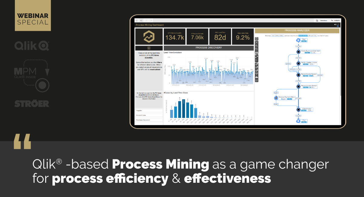 More Process Efficiency through Data-Driven Decisions