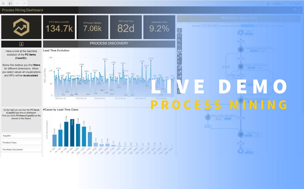 Process Mining Live Demo