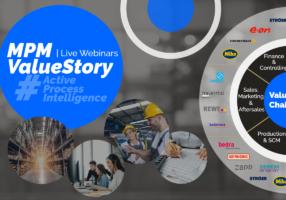Daten-getriebene Wertschöpfung dank Active Process Intelligence: MPM ValueStory Webinar-Reihe
